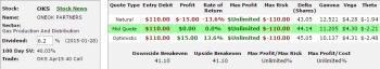 OKS-stock-details