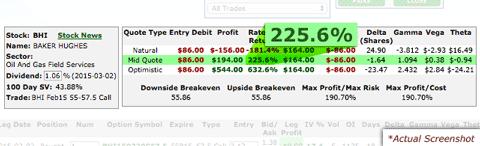 Priceline stock