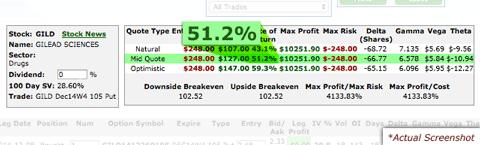 Stock trades