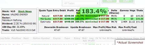 Valero Energy Corp stock price