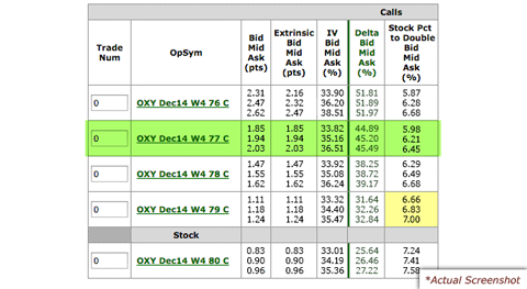 buy OXY stock
