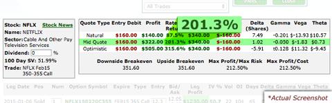 buy nflx stock