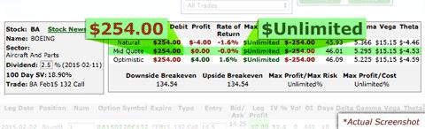 evaluating stock risk