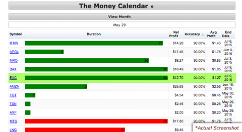 example of the money calendar