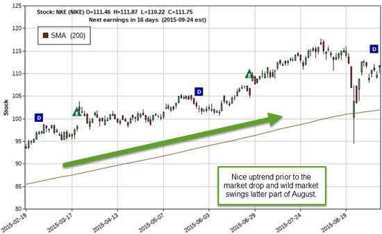 nike_stock-SMALL