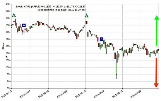 Automated binary options signals forum binary options market world