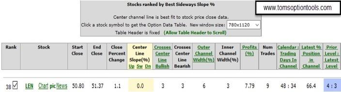 Sideways Slope