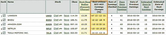 Best free options screener earnings