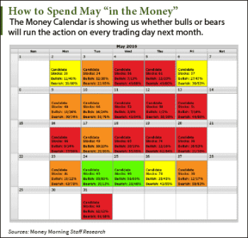 "How to Spend May ""in the Money"" calendar"