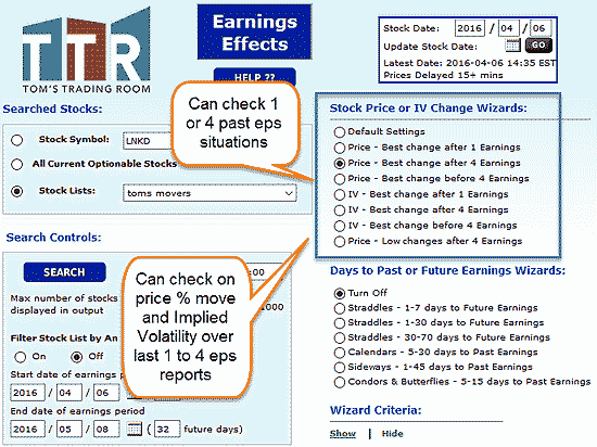 Best options strategy for earnings