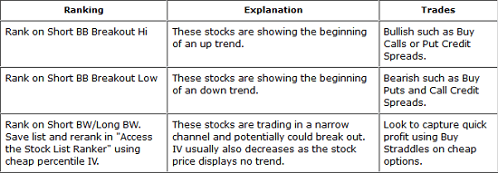 ranking explanation trades table