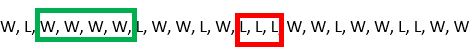 W and L