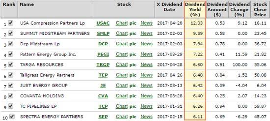 stocks-watchlist-2